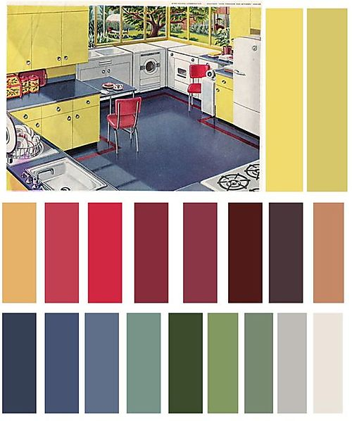 Colors of kitchen american gas blog