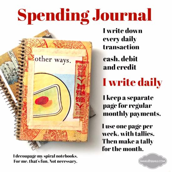 Financial literacy, budgeting, spending journal