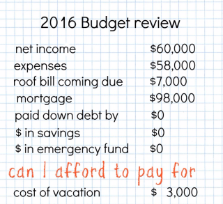 budget review example